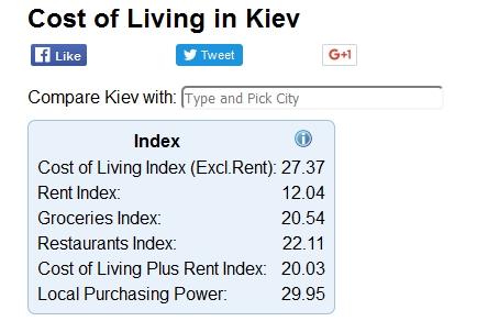 Одесса стала самым дорогим городом государства Украины
