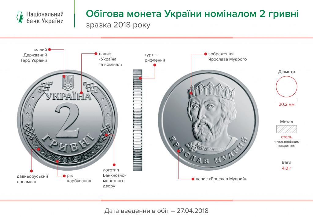 Введением гривневых монет НБУ подталкивает кбезналичным подсчетам - Крамаренко