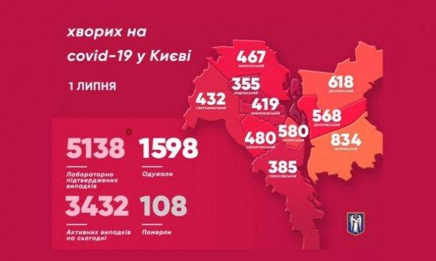 В Киеве растёт количество больных коронавирусом, которые находятся в тяжелом состоянии