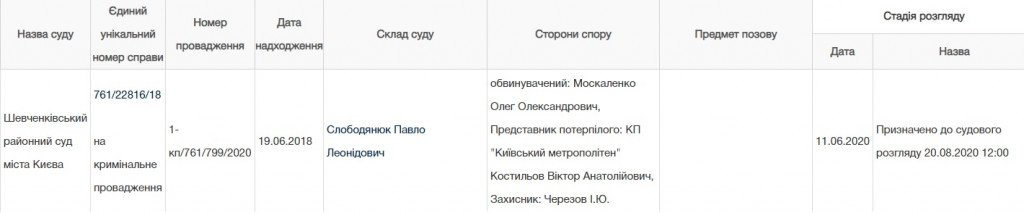 """За фатальное соглашение с ООО """"Укррослизинг"""" могут осудить экс-замначальника """"Киевского метрополитена"""""""