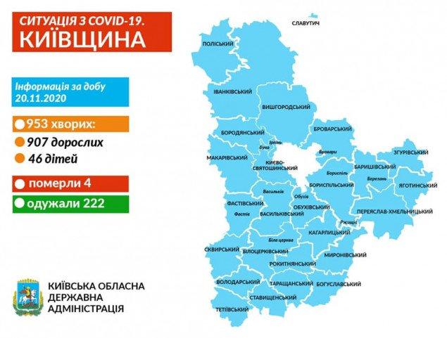Статистика захворювання коронавірусом на Київщині на 21 листопада 2020 року
