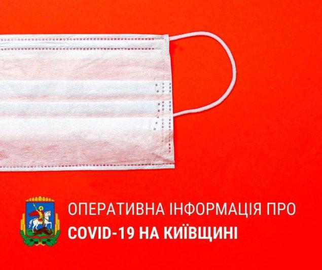 За добу на Київщині підтверджено 911 нових випадків COVID-19
