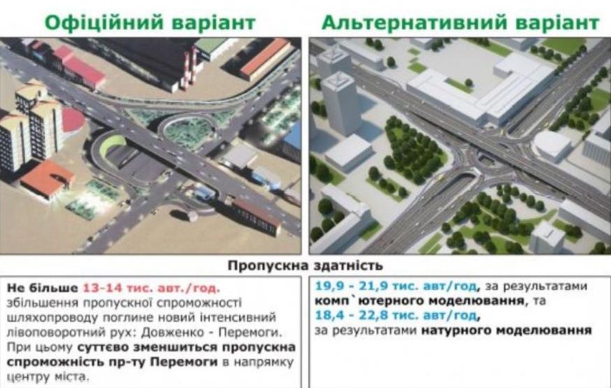 Петиция попроекту трехуровневой развязки наШулявке принята крассмотрению